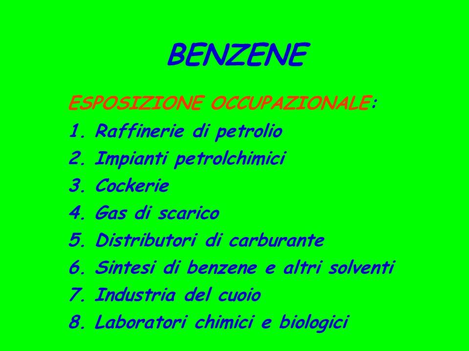 BENZENE ESPOSIZIONE OCCUPAZIONALE: 1.Raffinerie di petrolio 2.