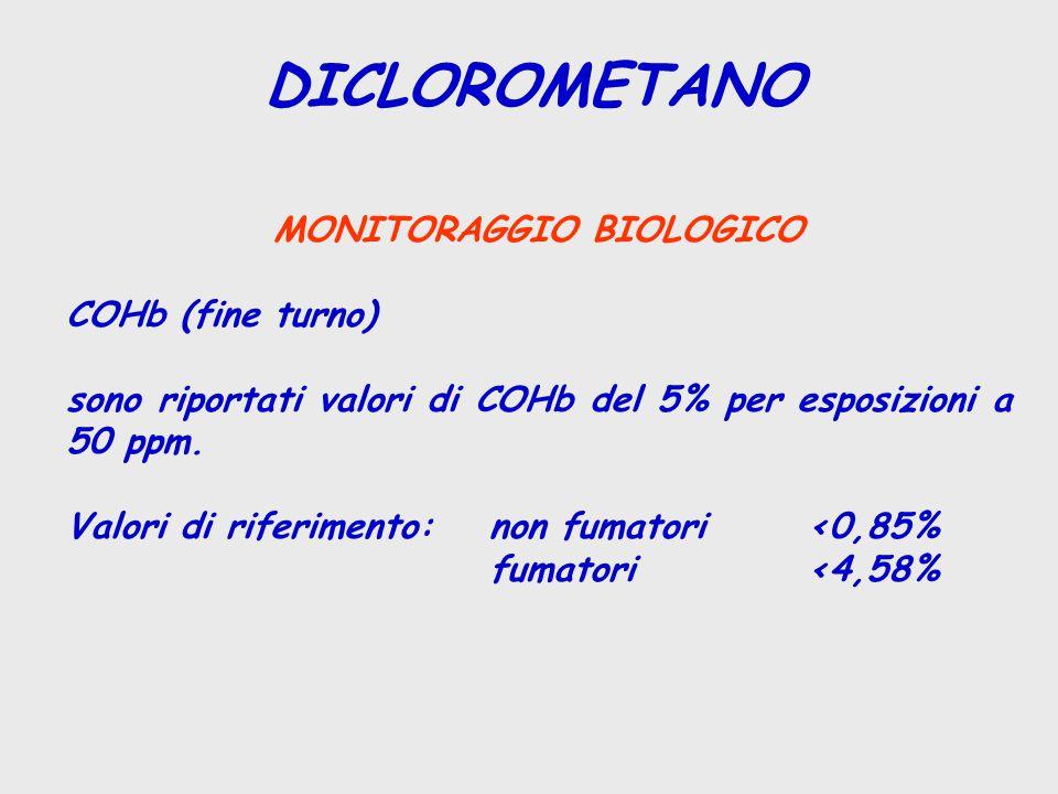 DICLOROMETANO MONITORAGGIO BIOLOGICO COHb (fine turno) sono riportati valori di COHb del 5% per esposizioni a 50 ppm.