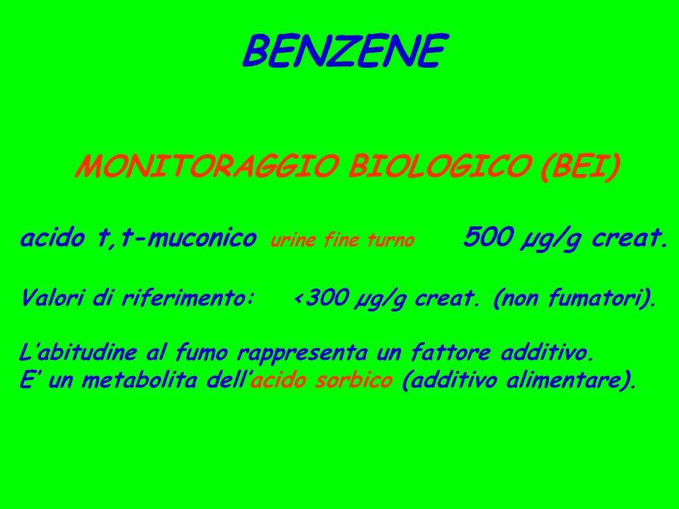 BENZENE MONITORAGGIO BIOLOGICO (BEI) acido t,t-muconico urine fine turno 500 µg/g creat. Valori di riferimento:<300 µg/g creat. (non fumatori). L'abit