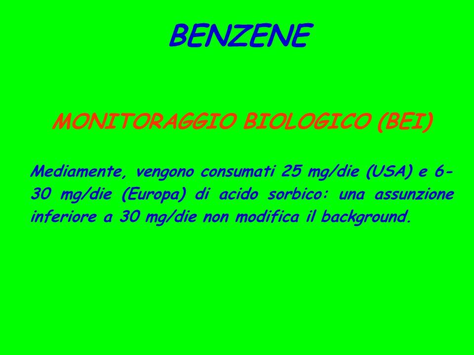 BENZENE MONITORAGGIO BIOLOGICO (BEI) Mediamente, vengono consumati 25 mg/die (USA) e 6- 30 mg/die (Europa) di acido sorbico: una assunzione inferiore