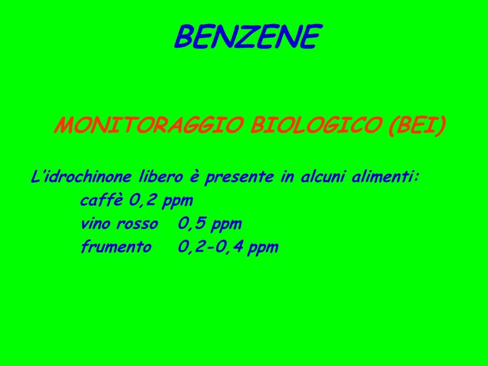 BENZENE MONITORAGGIO BIOLOGICO (BEI) L'idrochinone libero è presente in alcuni alimenti: caffè0,2 ppm vino rosso0,5 ppm frumento0,2-0,4 ppm