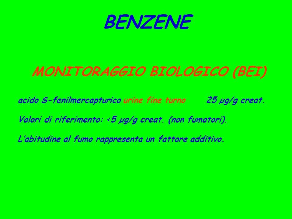 BENZENE MONITORAGGIO BIOLOGICO (BEI) acido S-fenilmercapturico urine fine turno 25 µg/g creat. Valori di riferimento:<5 µg/g creat. (non fumatori). L'