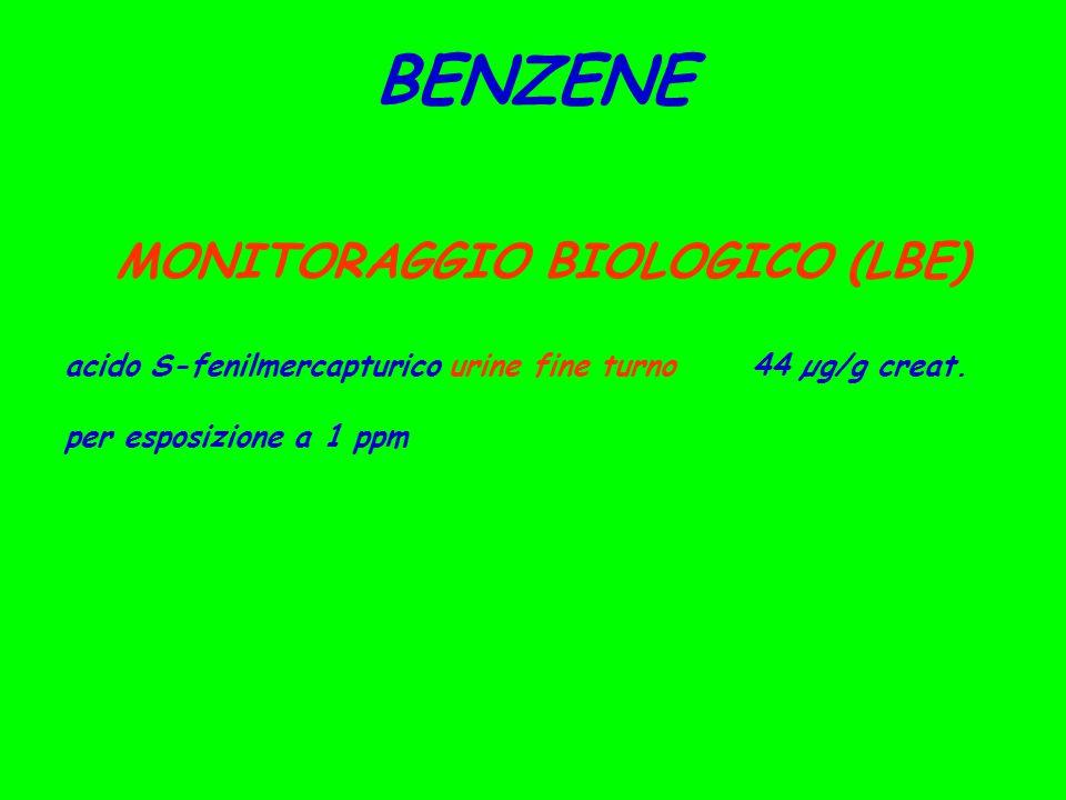 BENZENE MONITORAGGIO BIOLOGICO (LBE) acido S-fenilmercapturico urine fine turno 44 µg/g creat. per esposizione a 1 ppm