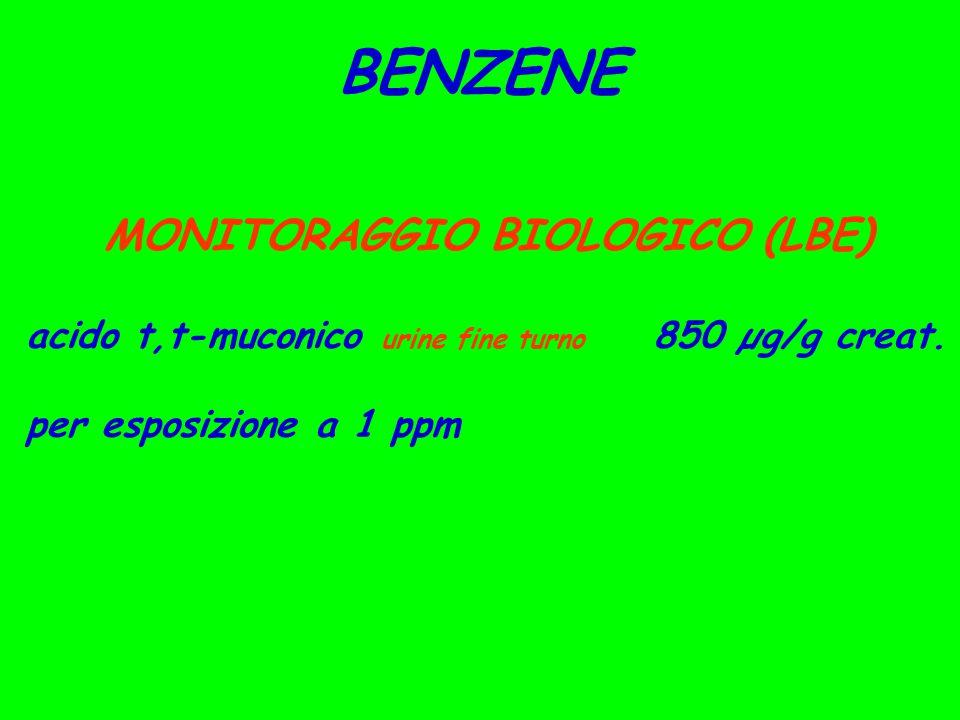 BENZENE MONITORAGGIO BIOLOGICO (LBE) acido t,t-muconico urine fine turno 850 µg/g creat. per esposizione a 1 ppm