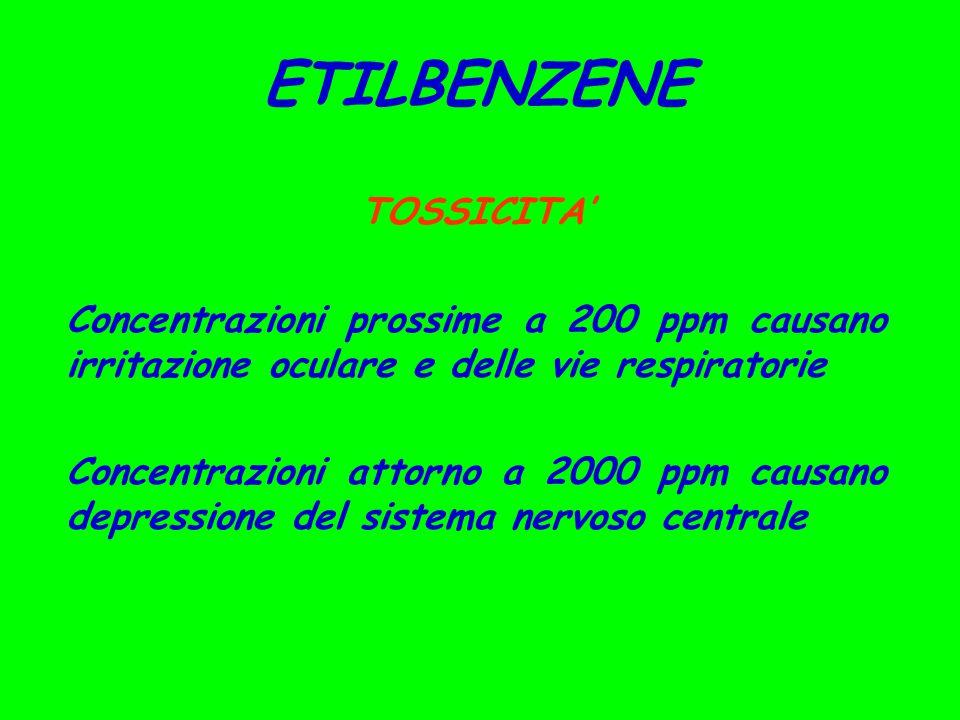 TOSSICITA' Concentrazioni prossime a 200 ppm causano irritazione oculare e delle vie respiratorie Concentrazioni attorno a 2000 ppm causano depression