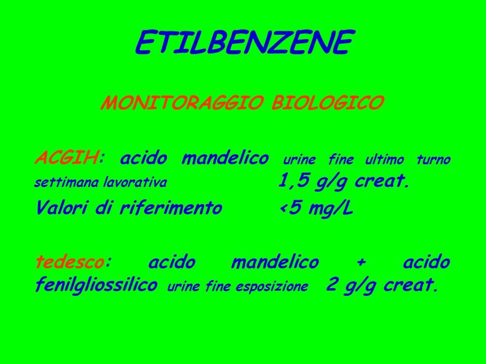 MONITORAGGIO BIOLOGICO ACGIH: acido mandelico urine fine ultimo turno settimana lavorativa 1,5 g/g creat. Valori di riferimento<5 mg/L tedesco: acido