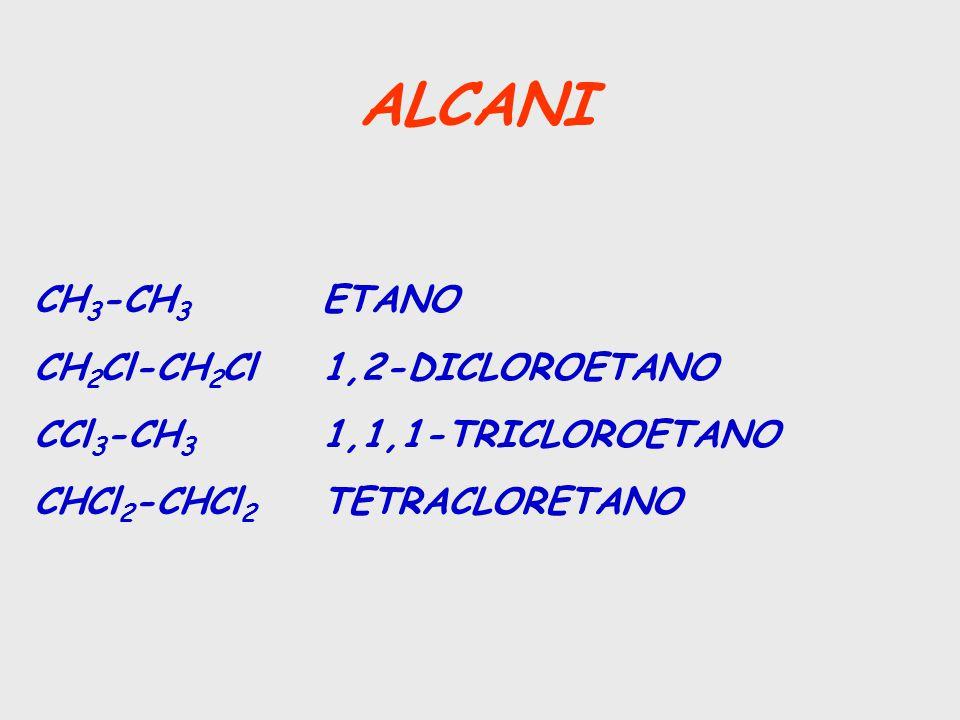 DICLOROMETANO MONITORAGGIO BIOLOGICO (BEI) diclorometano urinario (fine turno di lavoro) 200 µg/L valori di riferimento:<0,19 µg/L