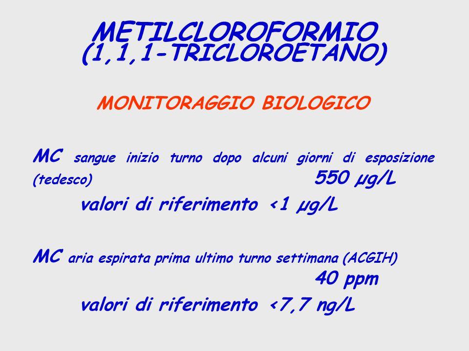MONITORAGGIO BIOLOGICO MC sangue inizio turno dopo alcuni giorni di esposizione (tedesco) 550 µg/L valori di riferimento<1 µg/L MC aria espirata prima ultimo turno settimana (ACGIH) 40 ppm valori di riferimento<7,7 ng/L METILCLOROFORMIO (1,1,1-TRICLOROETANO)