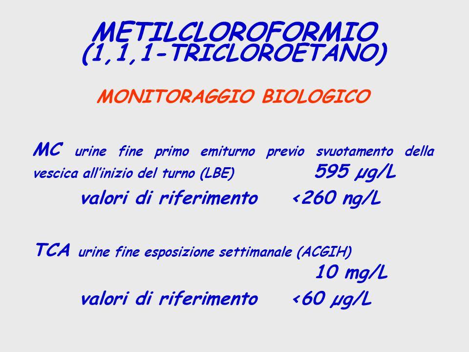MONITORAGGIO BIOLOGICO MC urine fine primo emiturno previo svuotamento della vescica all'inizio del turno (LBE) 595 µg/L valori di riferimento <260 ng