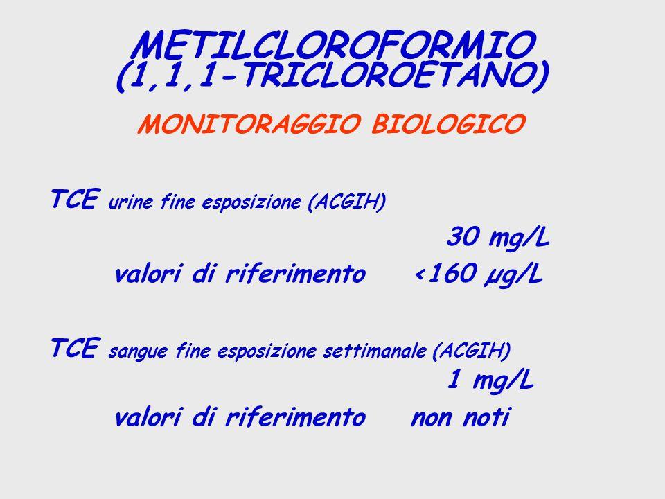 MONITORAGGIO BIOLOGICO TCE urine fine esposizione (ACGIH) 30 mg/L valori di riferimento <160 µg/L TCE sangue fine esposizione settimanale (ACGIH) 1 mg