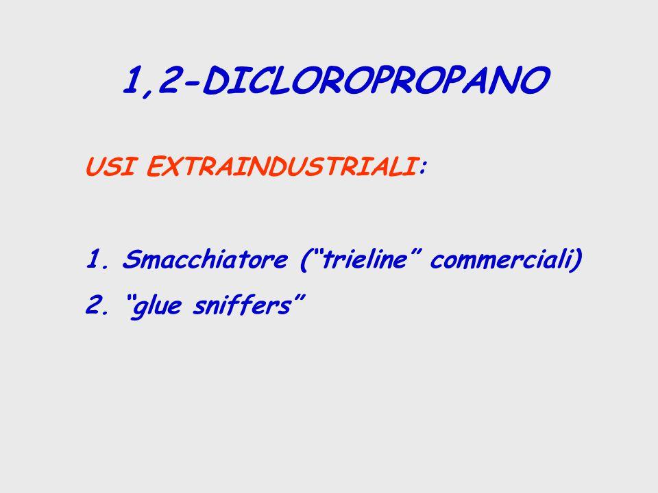"""1,2-DICLOROPROPANO USI EXTRAINDUSTRIALI: 1. Smacchiatore (""""trieline"""" commerciali) 2. """"glue sniffers"""""""