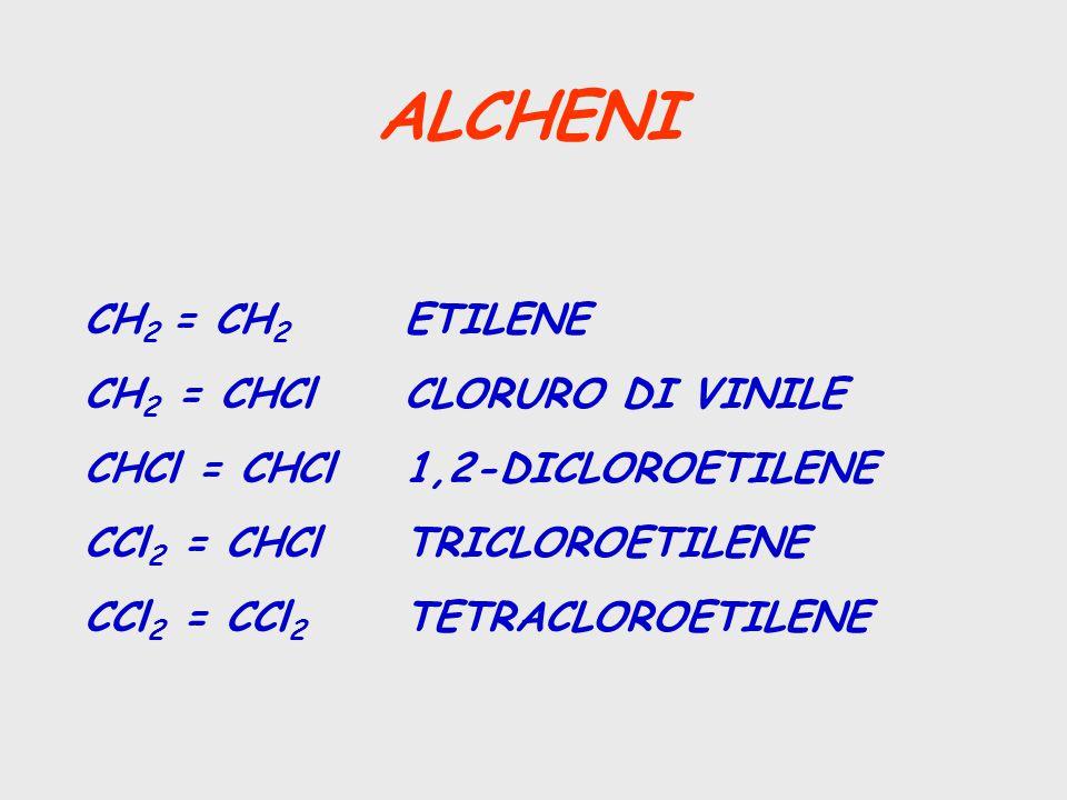 MONITORAGGIO BIOLOGICO MC urine fine primo emiturno previo svuotamento della vescica all'inizio del turno (LBE) 595 µg/L valori di riferimento <260 ng/L TCA urine fine esposizione settimanale (ACGIH) 10 mg/L valori di riferimento <60 µg/L METILCLOROFORMIO (1,1,1-TRICLOROETANO)