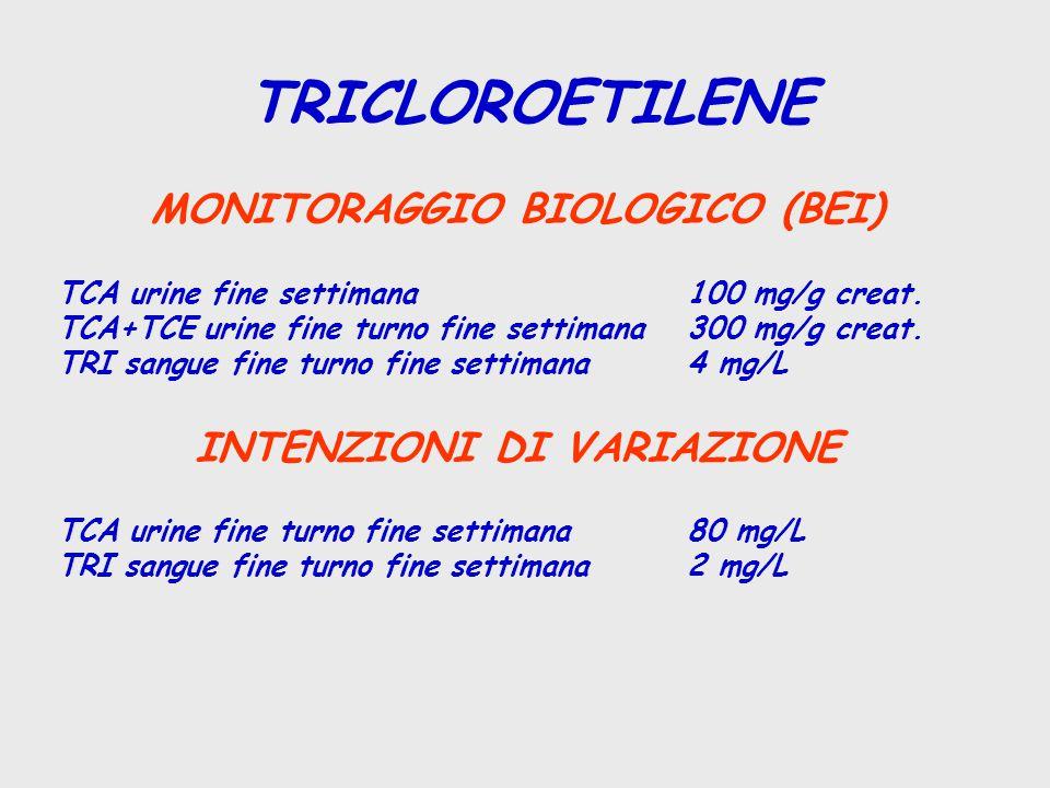 TRICLOROETILENE MONITORAGGIO BIOLOGICO (BEI) TCA urine fine settimana100 mg/g creat. TCA+TCE urine fine turno fine settimana300 mg/g creat. TRI sangue