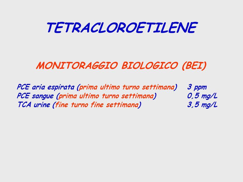 TETRACLOROETILENE MONITORAGGIO BIOLOGICO (BEI) PCE aria espirata (prima ultimo turno settimana)3 ppm PCE sangue (prima ultimo turno settimana)0,5 mg/L TCA urine (fine turno fine settimana)3,5 mg/L