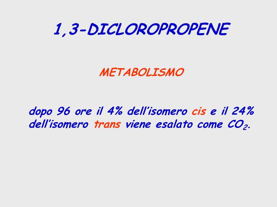 1,3-DICLOROPROPENE METABOLISMO dopo 96 ore il 4% dell'isomero cis e il 24% dell'isomero trans viene esalato come CO 2.