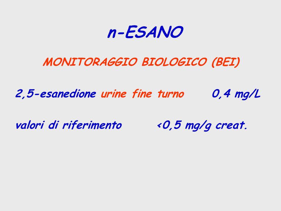 MONITORAGGIO BIOLOGICO (BEI) 2,5-esanedione urine fine turno0,4 mg/L valori di riferimento<0,5 mg/g creat.