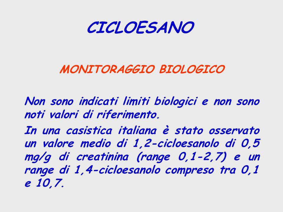 CICLOESANO MONITORAGGIO BIOLOGICO Non sono indicati limiti biologici e non sono noti valori di riferimento.