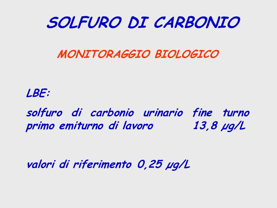 SOLFURO DI CARBONIO MONITORAGGIO BIOLOGICO LBE: solfuro di carbonio urinario fine turno primo emiturno di lavoro13,8 µg/L valori di riferimento0,25 µg