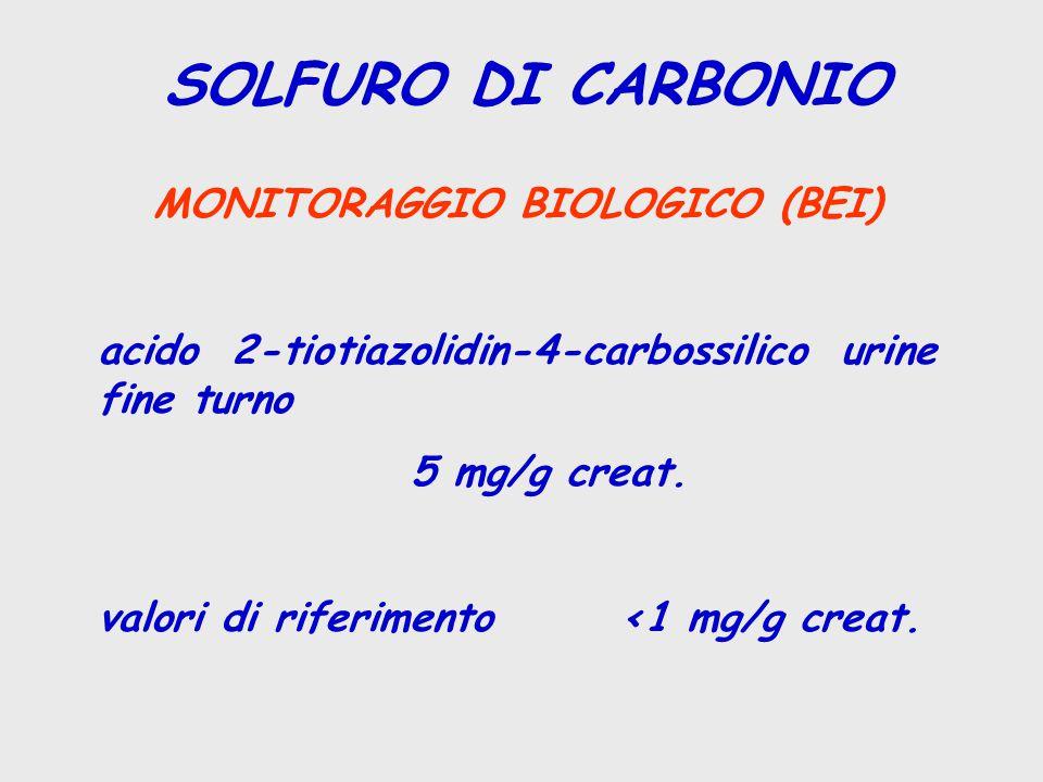 SOLFURO DI CARBONIO MONITORAGGIO BIOLOGICO (BEI) acido 2-tiotiazolidin-4-carbossilico urine fine turno 5 mg/g creat. valori di riferimento<1 mg/g crea