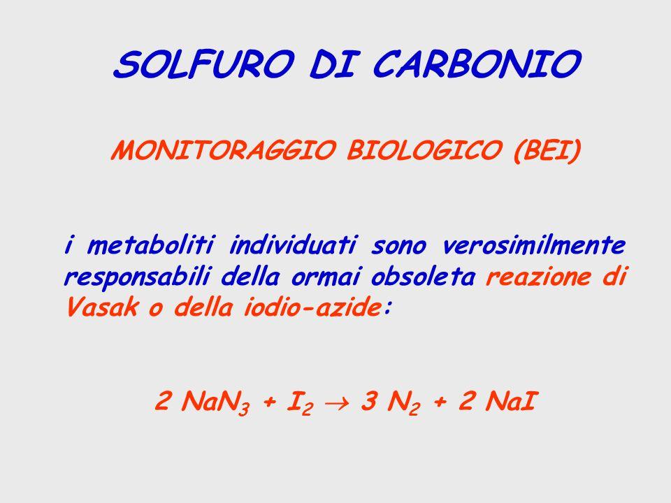 SOLFURO DI CARBONIO MONITORAGGIO BIOLOGICO (BEI) i metaboliti individuati sono verosimilmente responsabili della ormai obsoleta reazione di Vasak o de