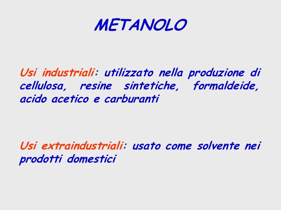 Usi industriali: utilizzato nella produzione di cellulosa, resine sintetiche, formaldeide, acido acetico e carburanti Usi extraindustriali: usato come solvente nei prodotti domestici METANOLO