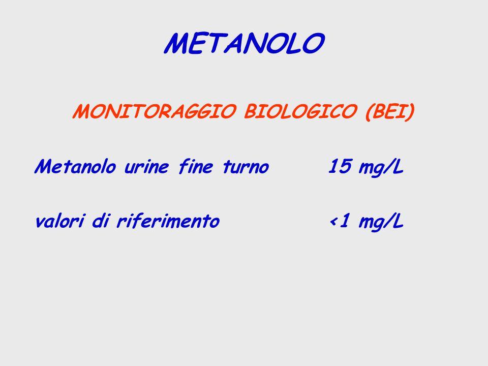 MONITORAGGIO BIOLOGICO (BEI) Metanolo urine fine turno15 mg/L valori di riferimento<1 mg/L METANOLO