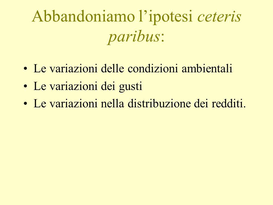 Abbandoniamo l'ipotesi ceteris paribus: Le variazioni delle condizioni ambientali Le variazioni dei gusti Le variazioni nella distribuzione dei reddit