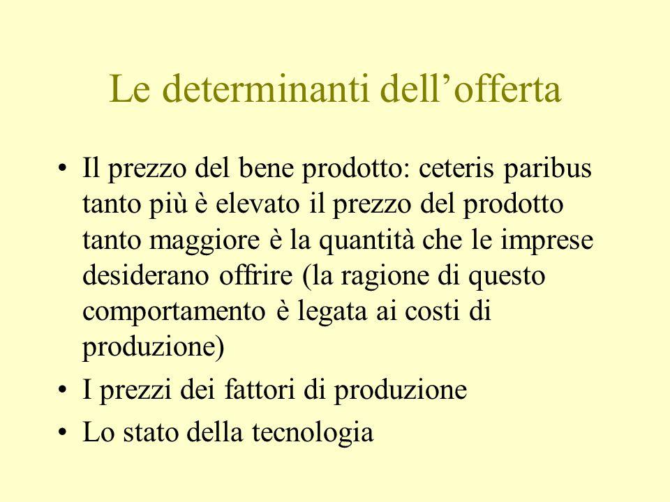Le determinanti dell'offerta Il prezzo del bene prodotto: ceteris paribus tanto più è elevato il prezzo del prodotto tanto maggiore è la quantità che