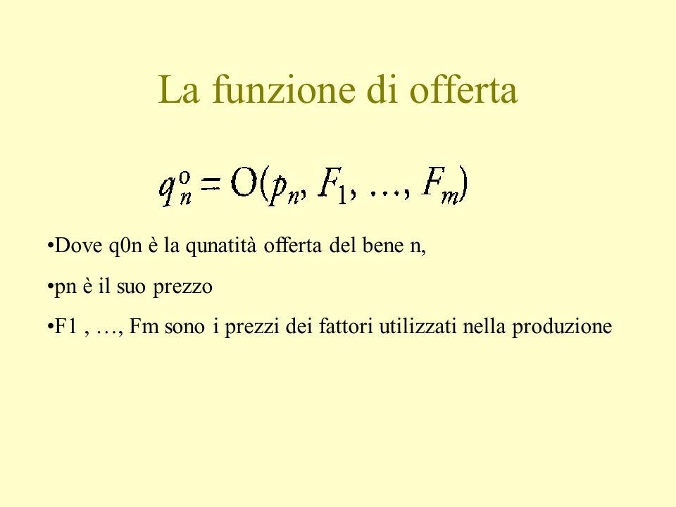La funzione di offerta Dove q0n è la qunatità offerta del bene n, pn è il suo prezzo F1, …, Fm sono i prezzi dei fattori utilizzati nella produzione