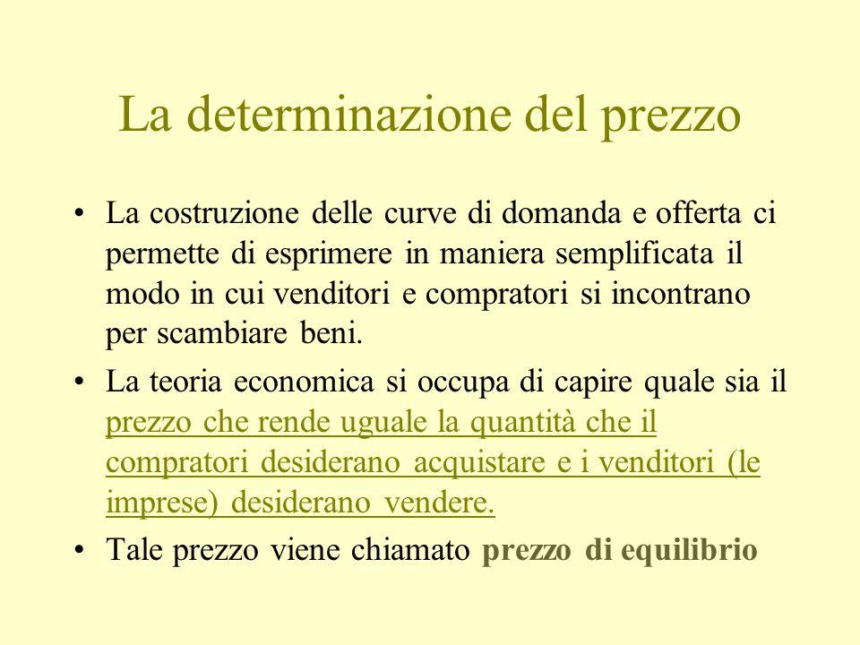 La determinazione del prezzo La costruzione delle curve di domanda e offerta ci permette di esprimere in maniera semplificata il modo in cui venditori