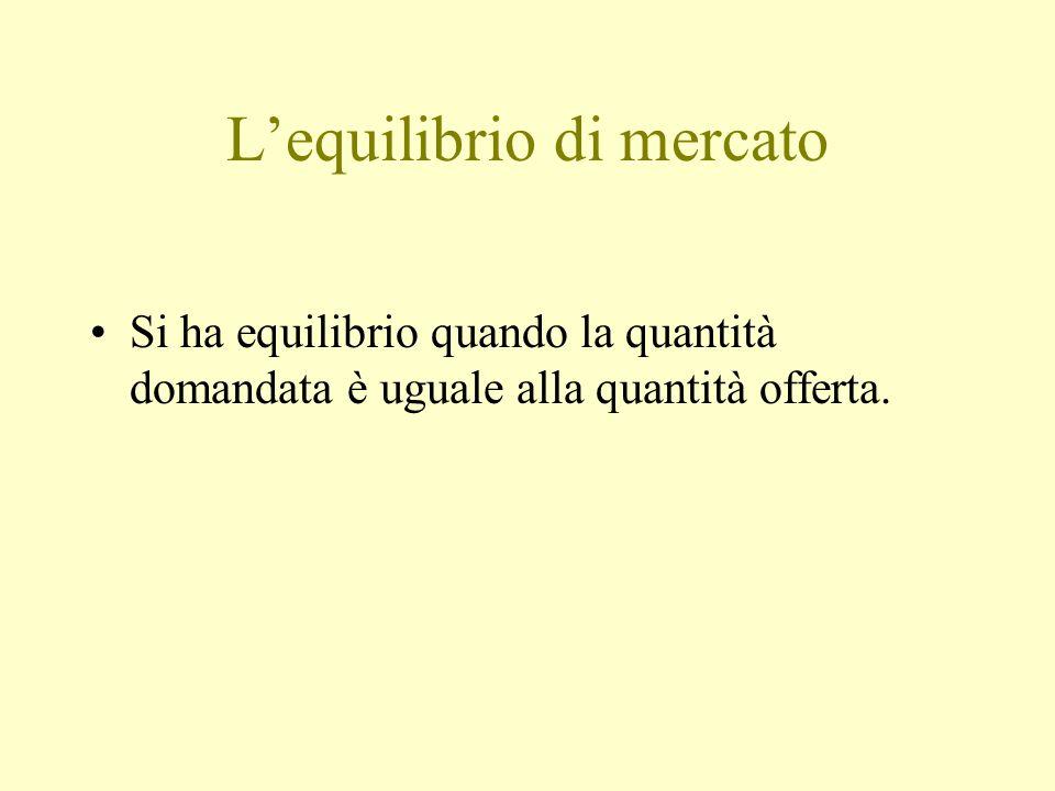 L'equilibrio di mercato Si ha equilibrio quando la quantità domandata è uguale alla quantità offerta.