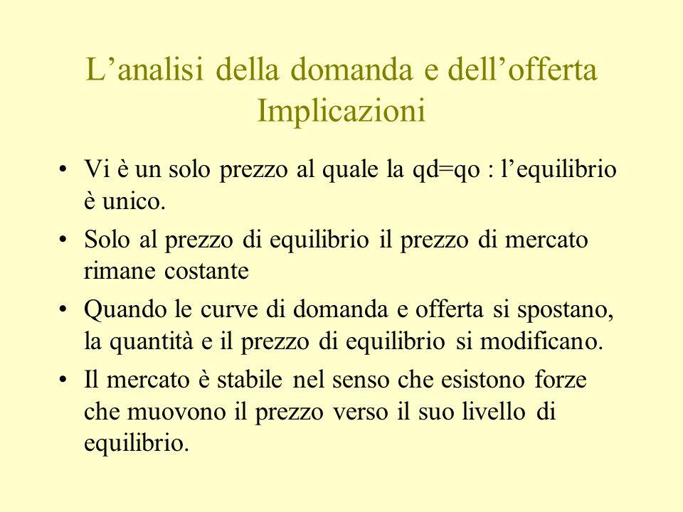 L'analisi della domanda e dell'offerta Implicazioni Vi è un solo prezzo al quale la qd=qo : l'equilibrio è unico. Solo al prezzo di equilibrio il prez