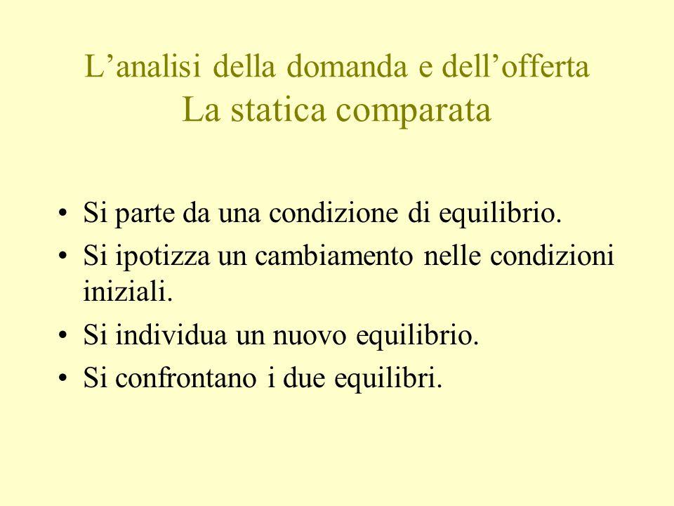 L'analisi della domanda e dell'offerta La statica comparata Si parte da una condizione di equilibrio. Si ipotizza un cambiamento nelle condizioni iniz