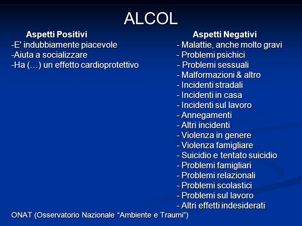 ALCOL Aspetti Positivi Aspetti Negativi Aspetti Positivi Aspetti Negativi -E' indubbiamente piacevole - Malattie, anche molto gravi -Aiuta a socializz