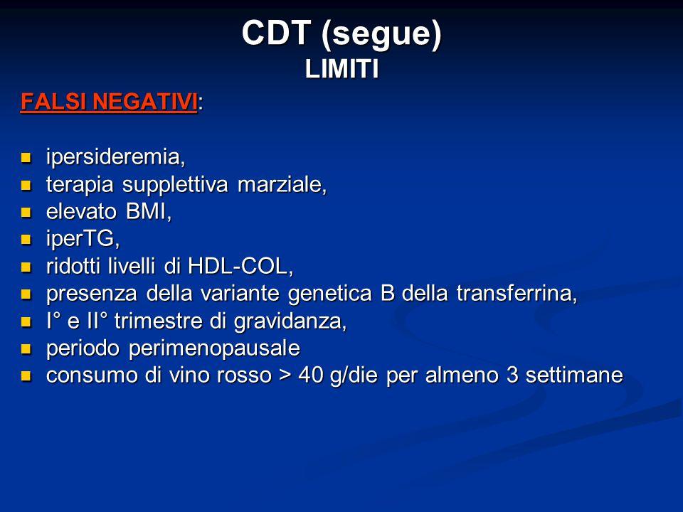 CDT (segue) LIMITI FALSI NEGATIVI: ipersideremia, ipersideremia, terapia supplettiva marziale, terapia supplettiva marziale, elevato BMI, elevato BMI,