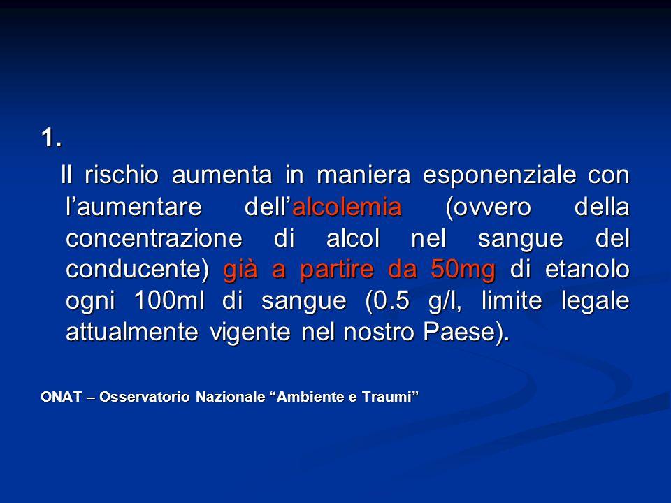 1. Il rischio aumenta in maniera esponenziale con l'aumentare dell'alcolemia (ovvero della concentrazione di alcol nel sangue del conducente) già a pa