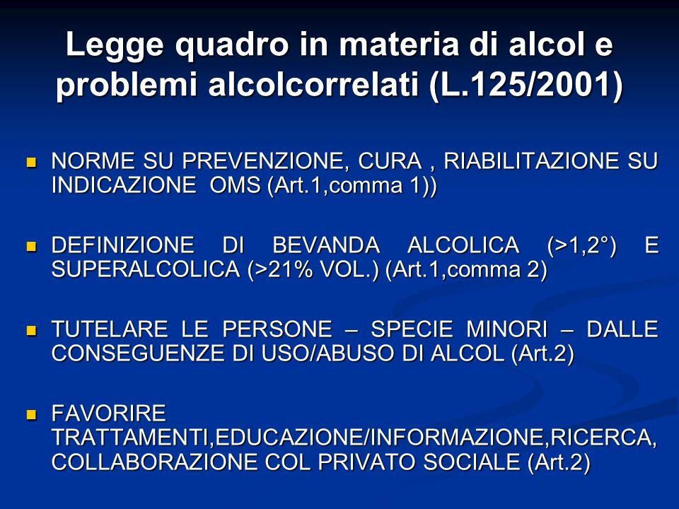 Legge quadro in materia di alcol e problemi alcolcorrelati (L.125/2001) NORME SU PREVENZIONE, CURA, RIABILITAZIONE SU INDICAZIONE OMS (Art.1,comma 1))