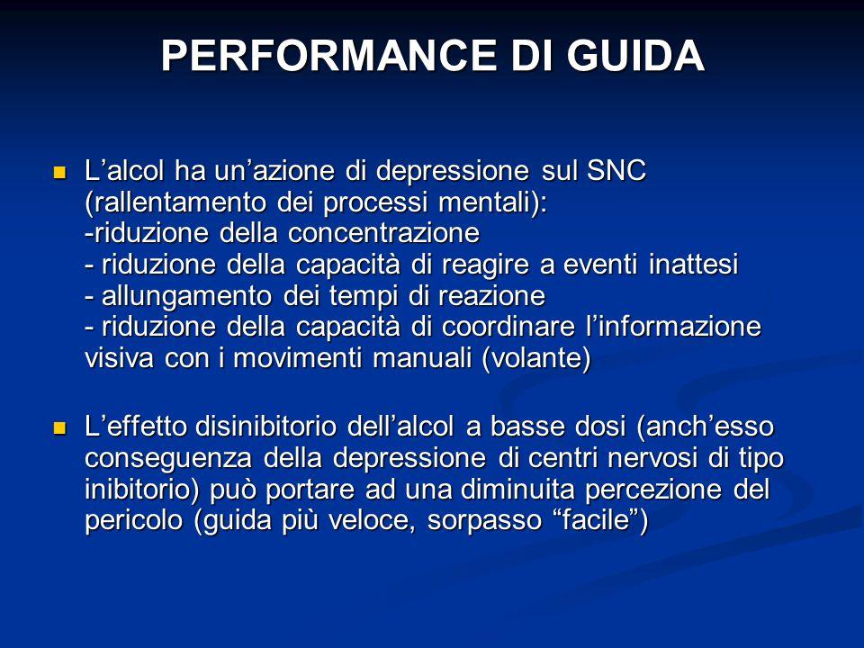 PERFORMANCE DI GUIDA L'alcol ha un'azione di depressione sul SNC (rallentamento dei processi mentali): -riduzione della concentrazione - riduzione del