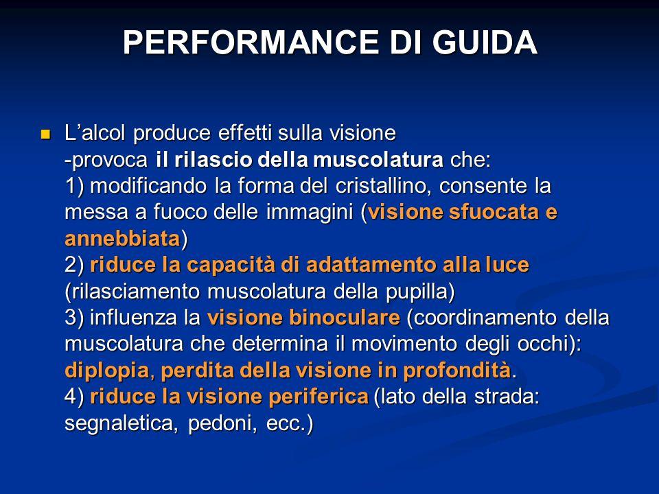 PERFORMANCE DI GUIDA L'alcol produce effetti sulla visione -provoca il rilascio della muscolatura che: 1) modificando la forma del cristallino, consen