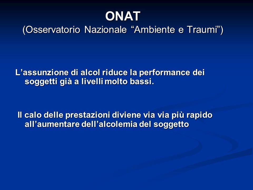 """ONAT (Osservatorio Nazionale """"Ambiente e Traumi"""") L'assunzione di alcol riduce la performance dei soggetti già a livelli molto bassi. Il calo delle pr"""