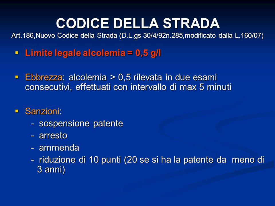 CODICE DELLA STRADA Art.186,Nuovo Codice della Strada (D.L.gs 30/4/92n.285,modificato dalla L.160/07)  Limite legale alcolemia = 0,5 g/l  Ebbrezza: