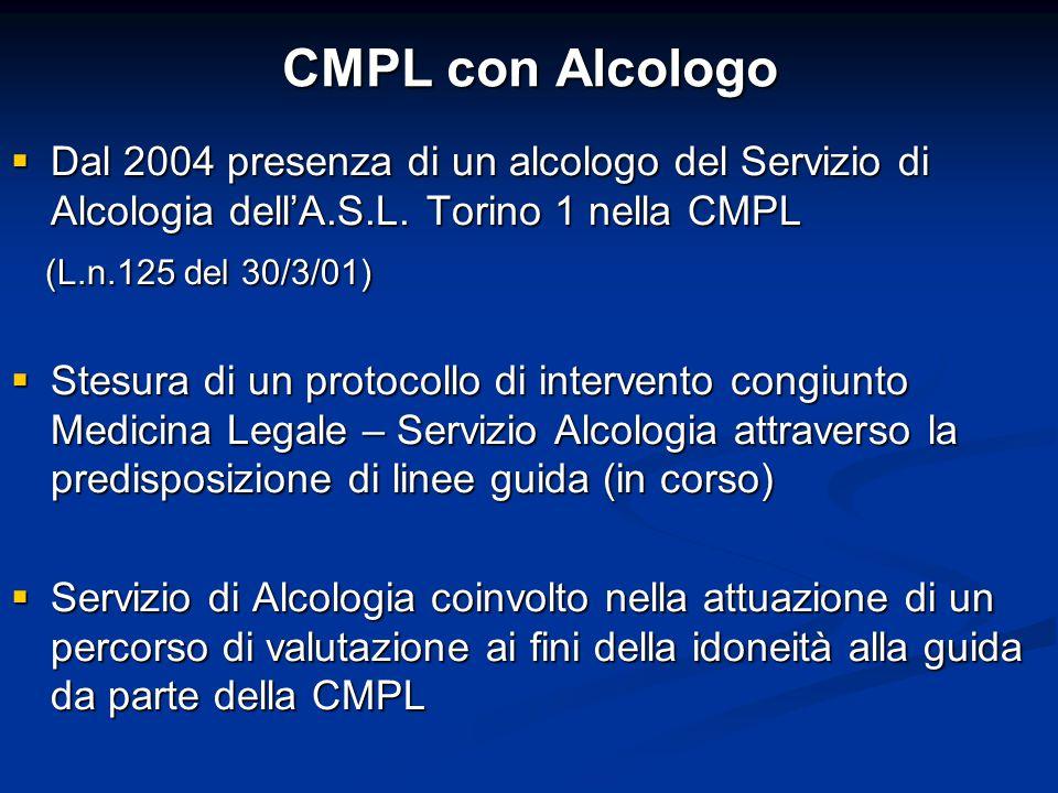 CMPL con Alcologo  Dal 2004 presenza di un alcologo del Servizio di Alcologia dell'A.S.L. Torino 1 nella CMPL (L.n.125 del 30/3/01) (L.n.125 del 30/3