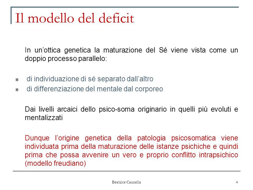 Beatrice Cannella 4 Il modello del deficit In un'ottica genetica la maturazione del Sé viene vista come un doppio processo parallelo: di individuazion