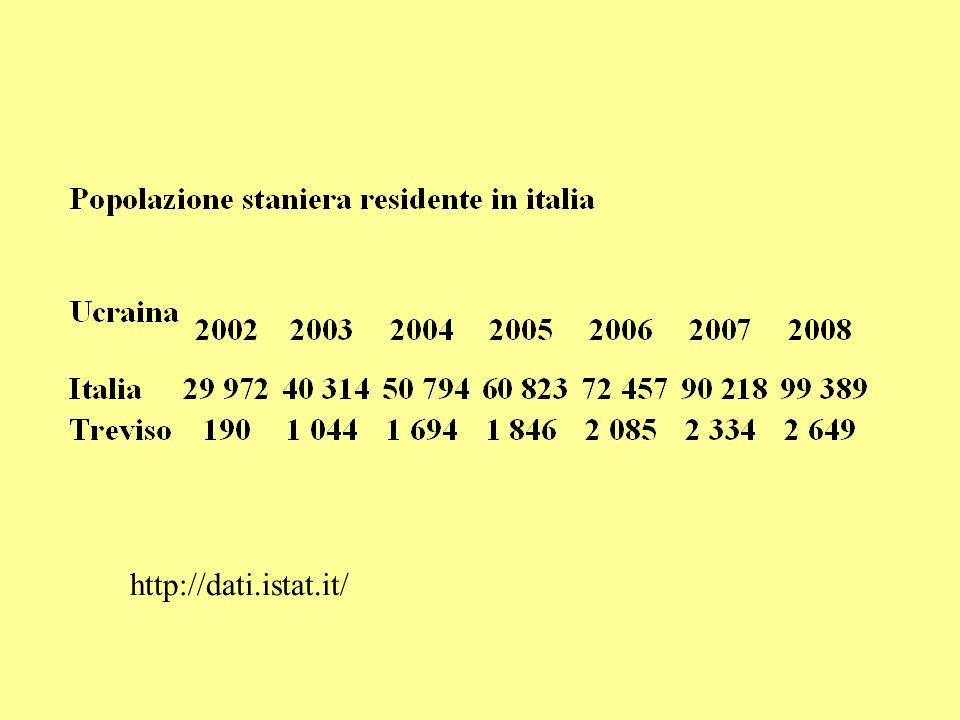 http://dati.istat.it/