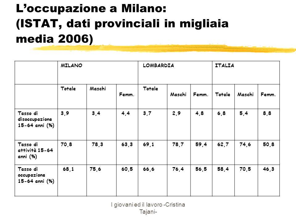 I giovani ed il lavoro -Cristina Tajani- L'occupazione a Milano: (ISTAT, dati provinciali in migliaia media 2006) MILANO LOMBARDIAITALIA TotaleMaschi