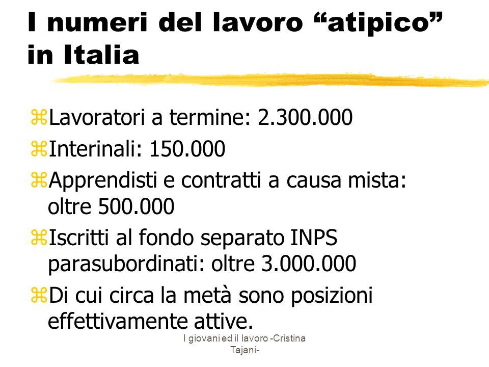 """I giovani ed il lavoro -Cristina Tajani- I numeri del lavoro """"atipico"""" in Italia zLavoratori a termine: 2.300.000 zInterinali: 150.000 zApprendisti e"""