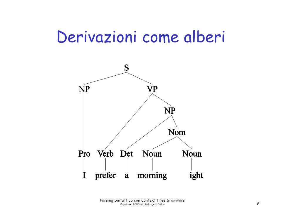 Parsing Sintattico con Context Free Grammars Copyfree 2003 Michelangelo Falco 9 Derivazioni come alberi