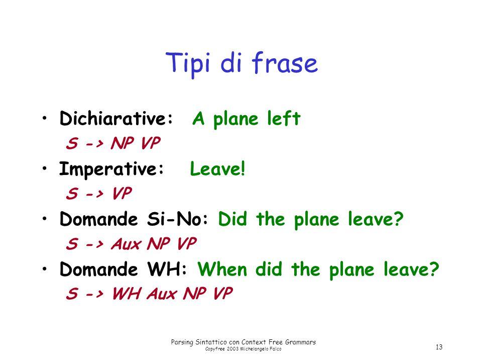 Parsing Sintattico con Context Free Grammars Copyfree 2003 Michelangelo Falco 13 Tipi di frase Dichiarative: A plane left S -> NP VP Imperative: Leave