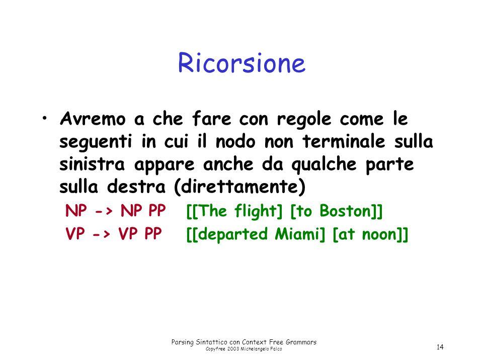 Parsing Sintattico con Context Free Grammars Copyfree 2003 Michelangelo Falco 14 Ricorsione Avremo a che fare con regole come le seguenti in cui il no