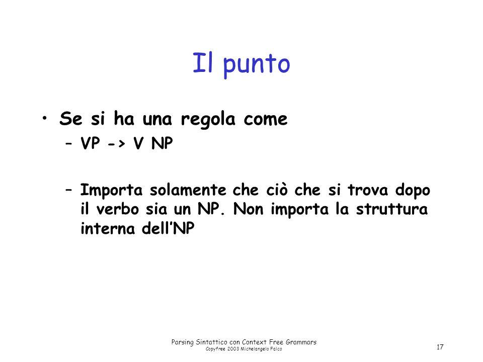 Parsing Sintattico con Context Free Grammars Copyfree 2003 Michelangelo Falco 17 Il punto Se si ha una regola come –VP -> V NP –Importa solamente che ciò che si trova dopo il verbo sia un NP.
